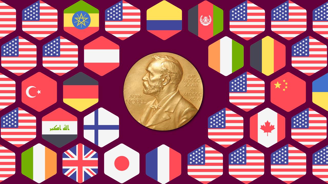 Nobel i siffror: Alla pris sedan starten 1901